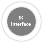 ik_interface