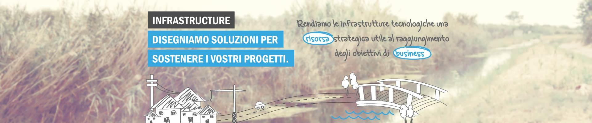 slide_infrastrutture_45percento_CORRETTA